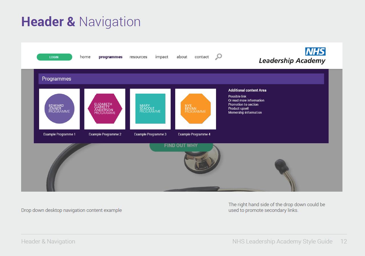 NHS Leadership Academy Digital Style Guide